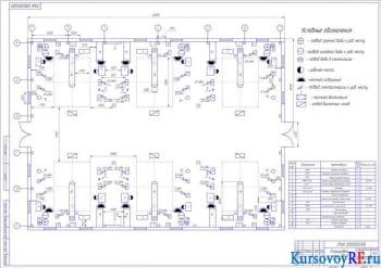 Технологическая разработка зоны ТО-1 и жестяницкого отделения