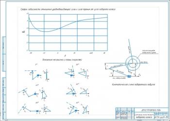 2.Динамический анализ механизма поворота колеса А2