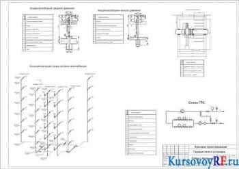 Курсовое проектирование распределительных систем газоснабжения