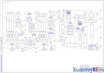 Чертеж  машинно-аппаратурной схемы переработки зерна