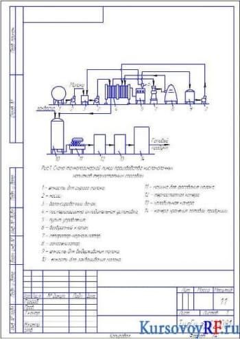 Технологические расчеты по переработке молока на молочном комбинате