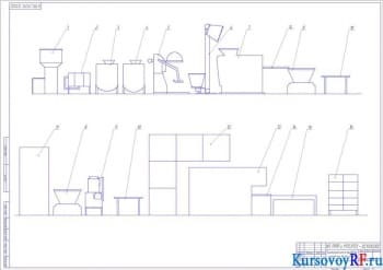 Технологическая схема по производству мелкоштучных булочных изделий