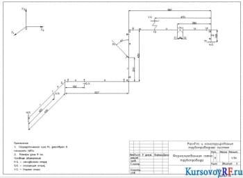 Формализованная схема трубопровода