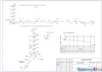 Аксонометрические схемы холодного водоснабжения и канализации