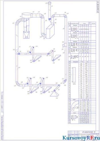 Курсовое конструирование вентиляционной установки