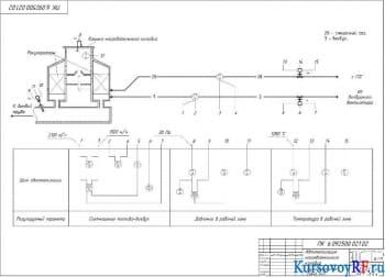 Проектирование АСР в соотношении топливо−воздух. Автоматизация нагревательного колодца