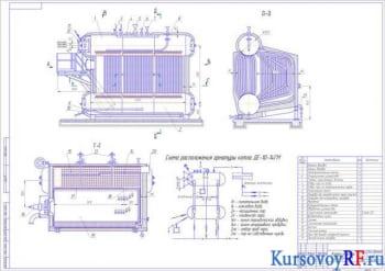 Курсовой расчёт аэродинамический установки котельной и поверочный расчёт теплового агрегата