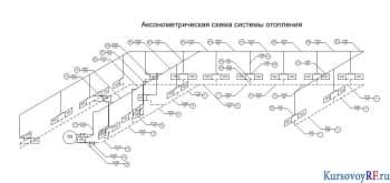 Чертеж аксонометической схемы системы отопления