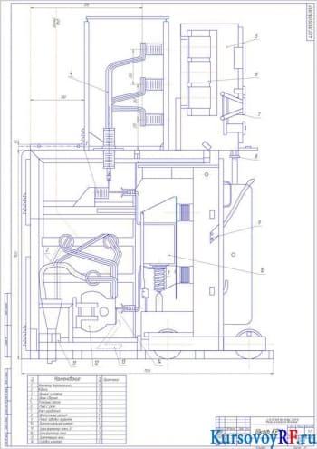 Курсовой проект с расчетами тупиковой подстанции