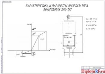 Чертеж характеристики и параметров амортизатора автомобиля ЗИЛ-130 (формат А1)