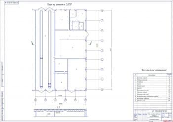 Чертеж плана корпуса производственного (существующий) (формат А1)