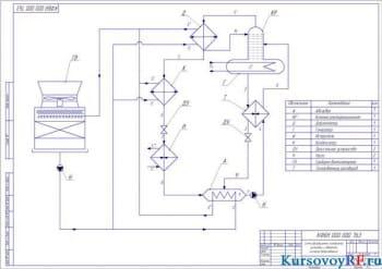 Курсовая разработка водоаммиачной АБХМ с оборотной системой водоснабжения