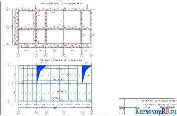 Конструктивные планы фундаментов и перекрытий