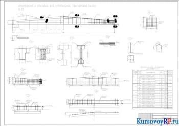 Армирование ж/б стропильной двутавровой балки пролетом 12 м, ведомость арматуры и ведомость расхода стали