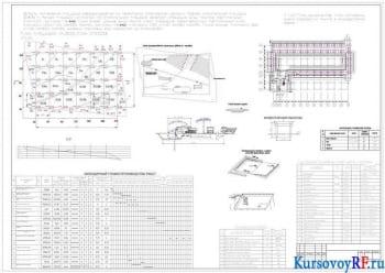 Разработка курсового проекта технологической карты для производства земляных работ