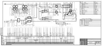2.Чертеж автоматической системы управления УПТПИГ 2хА1