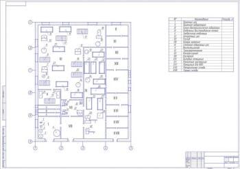 2.План молочного завода А1