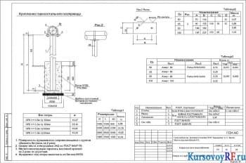 Чертеж опоры из труб ОП1, ОП2, ОП3, ОП4 наружных систем газоснабжения