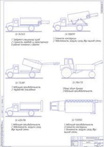 Погрузчик на базе автомобиля ГАЗ-3309 для механизированной загрузки посевных агрегатов
