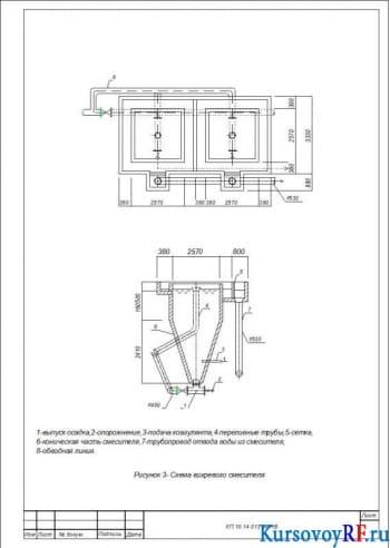 Схема вихревого смесителя