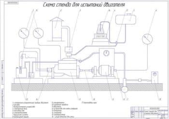 Влияние водородно-кислородной смеси на показатели дизельного двигателя  Д-144