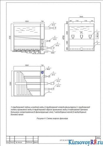 Схема скорого фильтра