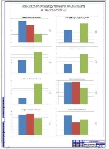 Анализ безопасности жизнедеятельности на предприятии (ф.А1)