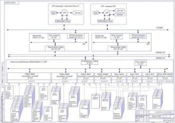Схема электрическая структурная (1 лист)