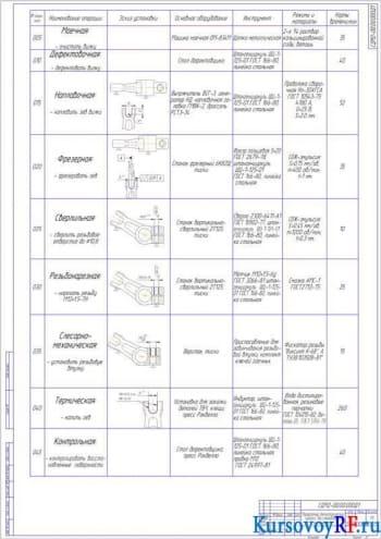 Чертеж Маршрутный технологический процесс восстановления (формат А1)