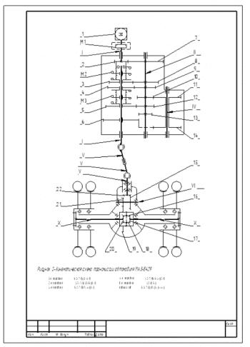 2.Кинематическая схема трансмиссии автомобиля МАЗ-5429 А5