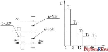 Фрагмент схемы РК