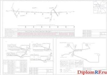 Проект производства работ на строительство автомобильной дороги
