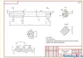 Деталь Метчик ручной М12 1,5