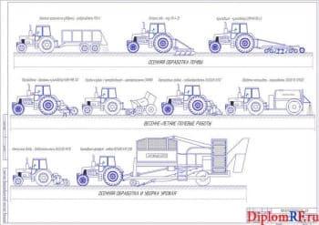Тракторное оборудование для протравливания семенного картофеля
