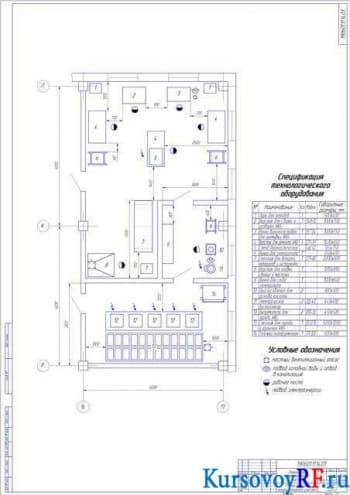 Чертеж планировки аккумуляторного участка