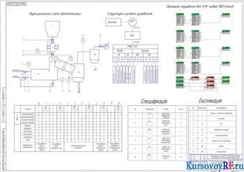 Автоматизированная система управления процессом сушки в барабанной сушилке