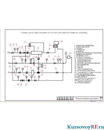 Схема подключения к тепловой сети