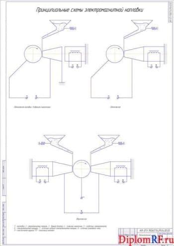 Чертёж принципиальных схем электромагнитной наплавки (формат А1)