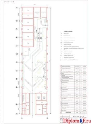 Схема участок сервиса и гарантийного обслуживания (формат А1)