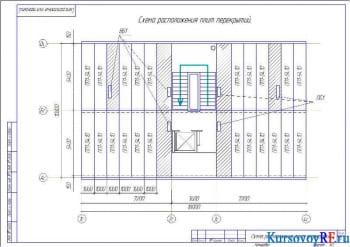 Схема расположения перекрытий (формат А3)