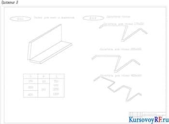 Схема составляющих единицы оборудования