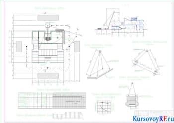 Схема организации работ, График производства работ
