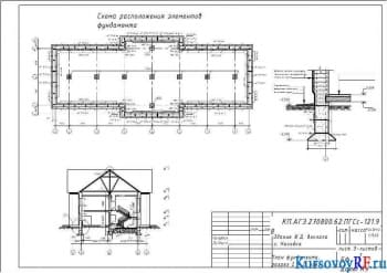 План фундамента, разрез 2 - 2, узел 1
