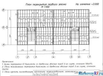 Проектирование жилого двухэтажного дома каркасного типа