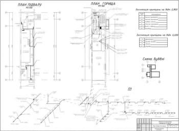 3.План подвала и чердака. Экспликация помещений, схема здания