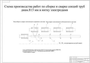 3.Схема производства работ по сборке и сварке секций труб диам.813 мм в нитку электродами