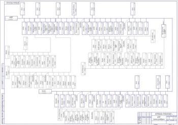 3.Схема разборки КПП А1