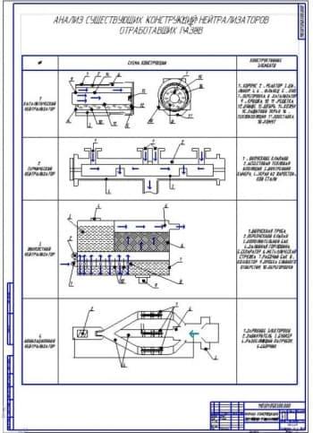 Анализ существующих конструкций (формат А1)