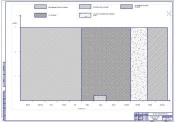 График постановки машин на хранение (ф.А1)
