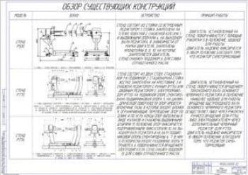 Обзор существующих конструкций (ф.А1)